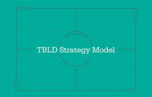 Triple Bottom Line by Design Strategy Model